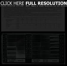 Ra Value Chart Pdf Www Bedowntowndaytona Com