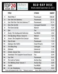 16 Best Arrow Dvd Bluray Sales Charts Images Seasons