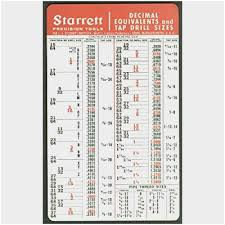 Drill Tapping Threads Online Charts Collection