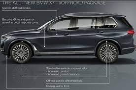 ยักษ์เรียกพี่ SUV 7 ที่นั่ง BMW NEW X7
