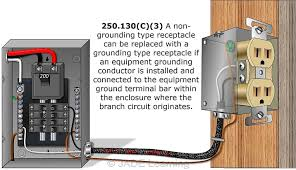 replacing two wire receptacles the junction box a non grounding type receptacle can be replaced a grounding type receptacle if an equipment grounding conductor is installed and connected to the