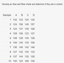 A2 Control Chart Solved Develop An Xbar And Rbar Charts And Determine If T
