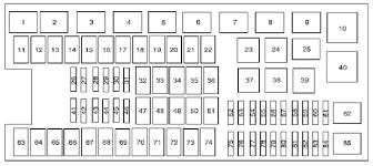 2013 ford f150 fuse box diagram meteordenim fuse box diagram 2000 ford f150 2013 ford f150 fuse box diagram 2010 panel clifford224 352 photoshot admirable 150 underhood marvelous drawing