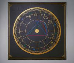 Hand Painted Astrological Birth Chart Natal Chart Nabeel