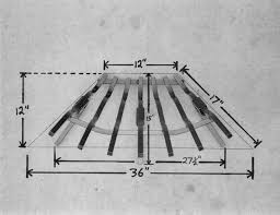 the image below shows a bird s eye view of how this grate fits in the 36 wide rumford firebox described above study the image to ensure compatibility with