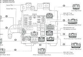 2004 prius fuse box diagram lovely 2007 impala fuse diagram best 2007 Toyota Tundra Fuse Diagram 2004 prius fuse box diagram luxury fuse box for 2008 toyota prius diagram diagram schematic of