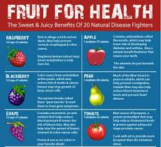 Healthy Fruit Charts Fruit For Health