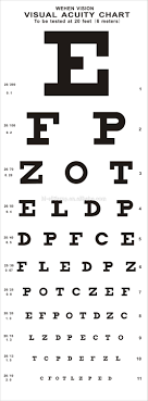 Visual Acuity Snellen Chart How To Use Chinese Optical Ophthalmic Snellen Chart Vision Test Chart Visual Acuity Chart Buy Snellen Chart Visual Acuity Chart Snellen Vision Chart Snellen