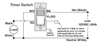 help installing vpt24 1p timer switch leviton online knowledgebase make sure it is grounded and that should do it