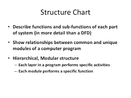 Flowchart And Structure Chart Dfd Decision Table Decision Chart Structure Charts