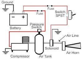 air compressor pressure switch wiring diagram square d air Pressure Tank Switch Wiring Diagram 12 volt replacement horns and specialty air horn installation air compressor pressure switch wiring diagram tank water tank pressure switch wiring diagram