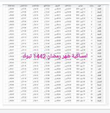 امساكية رمضان 2021 مدينة تبوك.. موعد آذان المغرب والفجر - جريدة لحظات نيوز