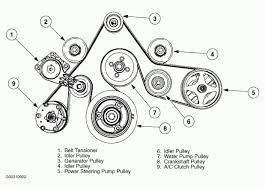gmc 2 2 engine schematics wiring library 5 3 vortec engine diagram gm schematics wiring diagrams rh simplecircuitdiagram me 5 3 liter chevy engine