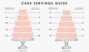 Wilton Cake Cutting Serving Chart Wilton Cake Serving Chart Party Bedowntowndaytona Com