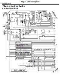 subaru xv wiring diagram subaru wiring diagrams description description 2013 2014 subaru xv crosstrek service repair workshop manual wiring diagram