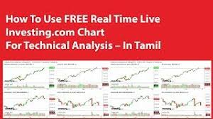 Share Market Chart Analysis In Tamil Intraday Trading Using Advanced Camarilla Technique In Tamil
