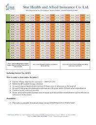 New India Health Insurance Policy Premium Chart Star Health Insurance Family Health Optima New Updated Premium