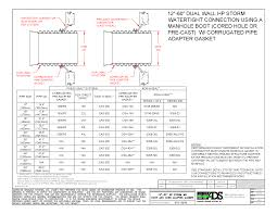 Rcp Pipe Size Chart Hp Storm Dual Wall Pp Pipe Drainage Pipes From Ads
