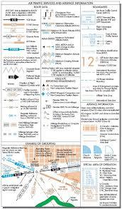 Jeppesen Ifr Chart Symbols Other Training Resources Cherokee Flight School