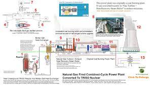 cushman eagle wiring diagram images cushman wiring diagram to open schematic files on eagle schematics wiring diagram website
