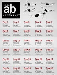 Ab Challenge Chart