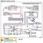 3 phase 240v motor wiring diagram fresh 3 phase motor starter wiring 3 phase 240v motor wiring diagram fresh 3 phase motor starter wiring diagram fresh wiring diagram