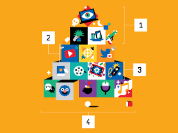 A Food Pyramid For Kids Media Consumption Wired