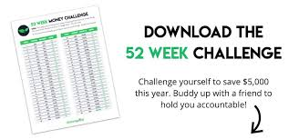52 Week Money Chart 52 Week Money Challenge How To Save 5 000 This Year