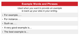 useful ielts phrases to link your writing ielts blog some final tips