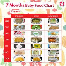 7 Month Pregnancy Diet Chart 56 Prototypal Pregnancy Diet Chart In Tamil