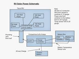 rv solar installation part 1 planning jeneric ramblings