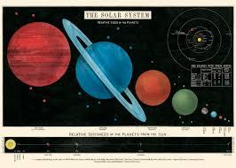 Cavallini Solar System Chart Decorative Wrap