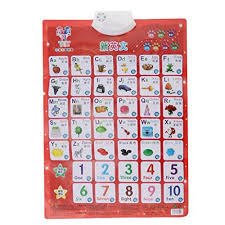 Magideal Bilingual Sound Wall Chart Electronic Phonetic Audio Chart Poster Baby Early Alphabet Letter Development Music Toys Learning Machine