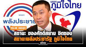 09.00 INDEX สถานะ ของศักดิ์สยาม ชิดชอบ สถานะพลังประชารัฐ ภูมิใจไทย