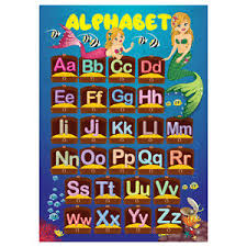 Details About Abc Alphabet Poster Kids Girl Educational Wall Chart Classroom Mermaid Theme