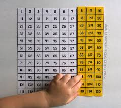15 Brilliant Ways To Use A Hundred Chart The Stem Laboratory