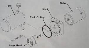 pump heads eternal rollerz c c international traditional above a fenner copy pump head taken apart note the enlarged inlet pump diagram