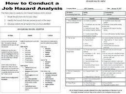 Job Safety Analysis Template Free Amazing Job Hazard Analysis Electrical Jsa Template Form Safety Worksheet