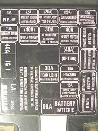 1996 2000 1 6l honda civic (dx, ex, lx) under hood fuse box car 2000 honda civic fuse box under hood at 97 Civic Fuse Box