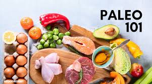 What is the Paleo Diet? – Food Insight