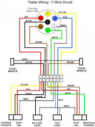 wiring diagram for semi to trailer wiring diagram schematics wiring diagram for trailer 7 pin plug nilza net