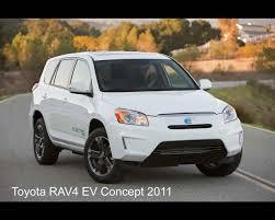 Toyota RAV 4 Electric car 2011