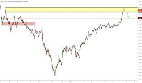 Xli Chart Xli Supply Zone For Amex Xli By Baderocks2 Tradingview