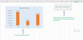 Copy Or Export Chart From Excel To Powerpoint In Vba Excel
