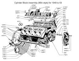 best images about engines chevy quad and mopar y block diagram