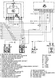 1998 gmc fuse box diagram on 1998 images free download wiring Gmc Fuse Box Diagrams 1998 gmc fuse box diagram 8 1998 chevy 1500 fuse box diagram 2004 gmc fuse box diagrams gmc acadia fuse box diagram