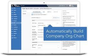 Active Directory Organizational Chart Company Organizational Chart Company Org Chart Mangoapps