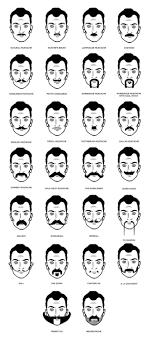 Mustache Styles Chart Pol Politically Incorrect Thread 231987498