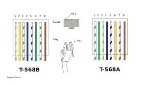 cat 5 wiring diagram 568a cat 5 wiring diagram cat 5 cable color cat 5 wiring diagram 568a cat 5 wiring diagram cat 5 cable color code entire cat 5 cable wiring an outlet in series