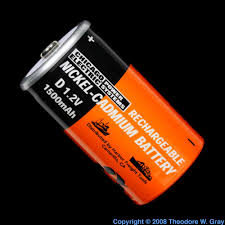 lithium element uses. pictures, stories, and facts about the element cadmium in . lithium uses